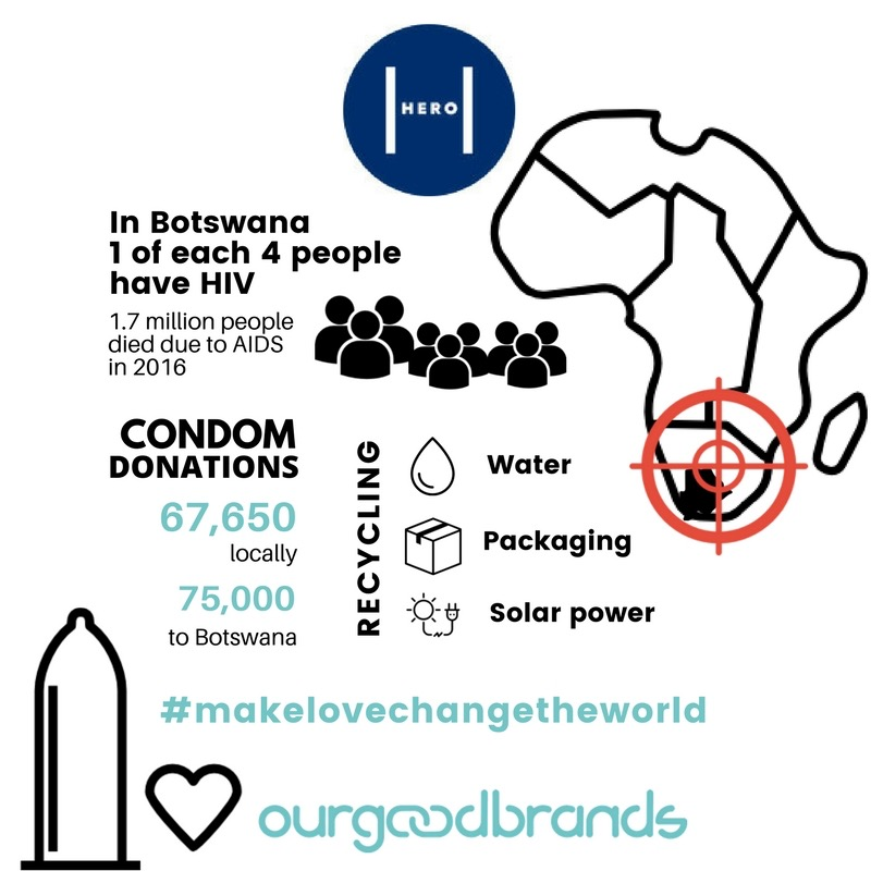 Hero paraben free vegan condoms brand impact infographic