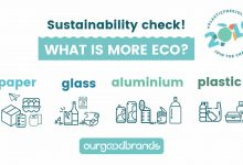sustainability comparative Comparing what packaging is more sustainable and eco-friendly: aluminium vs glass vs paper vs plastic plastic free july ourgoodbrands